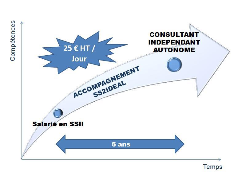 comment devenir gestionnaire de contrats d u0026 39 assurance